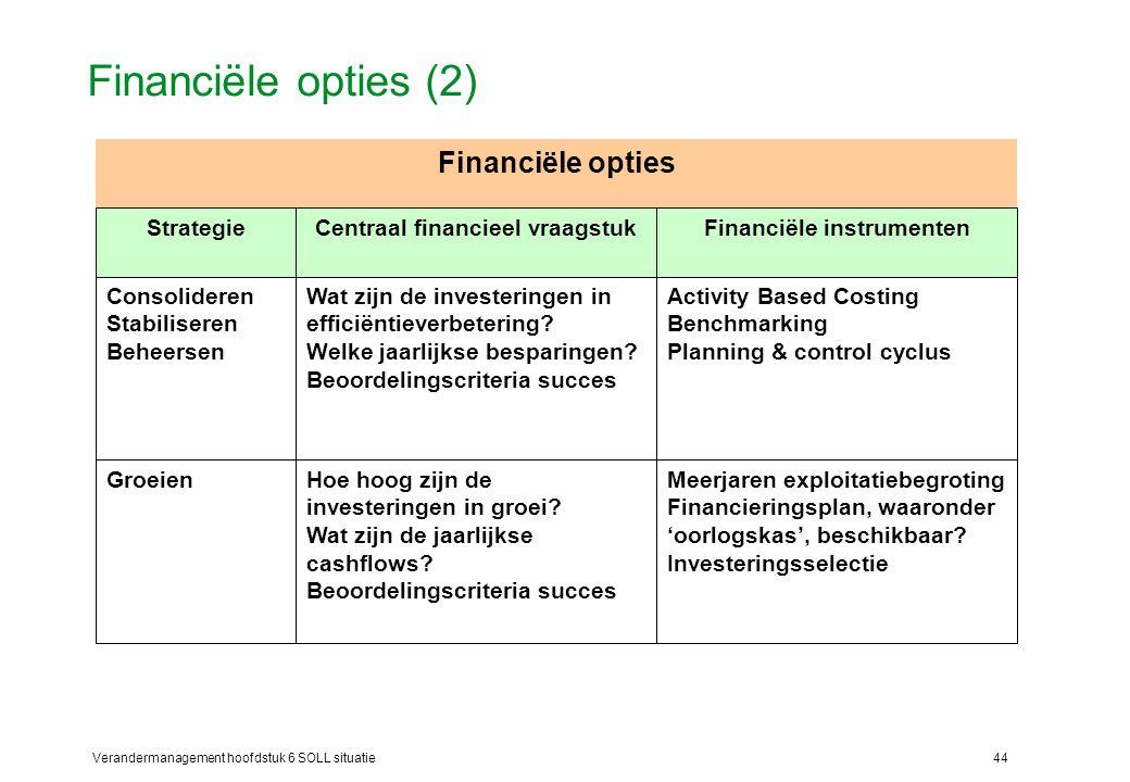 Verandermanagement hoofdstuk 6 SOLL situatie44 Financiële opties (2) Financiële opties Consolideren Stabiliseren Beheersen Groeien Wat zijn de investe