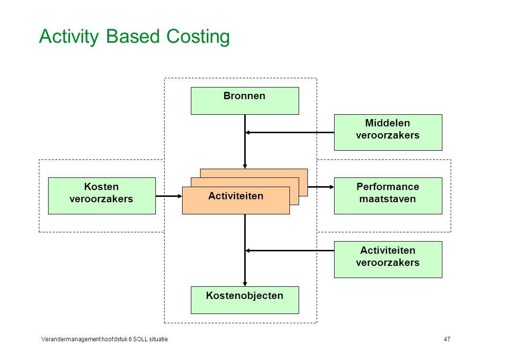 Verandermanagement hoofdstuk 6 SOLL situatie47 Activity Based Costing Activiteiten Bronnen Performance maatstaven Middelen veroorzakers Activiteiten v