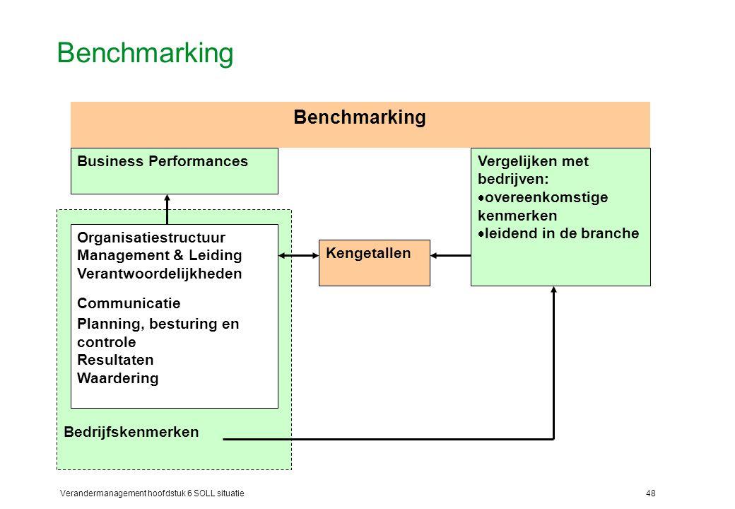 Verandermanagement hoofdstuk 6 SOLL situatie48 Benchmarking Bedrijfskenmerken Business Performances Organisatiestructuur Management & Leiding Verantwo