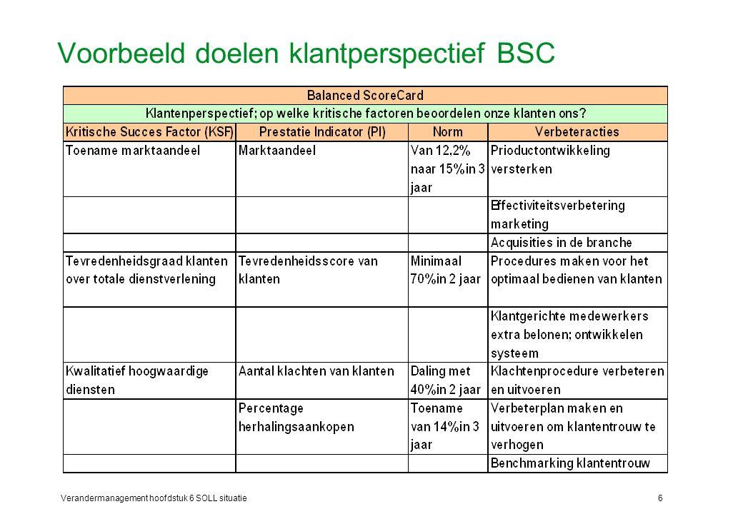 Verandermanagement hoofdstuk 6 SOLL situatie6 Voorbeeld doelen klantperspectief BSC