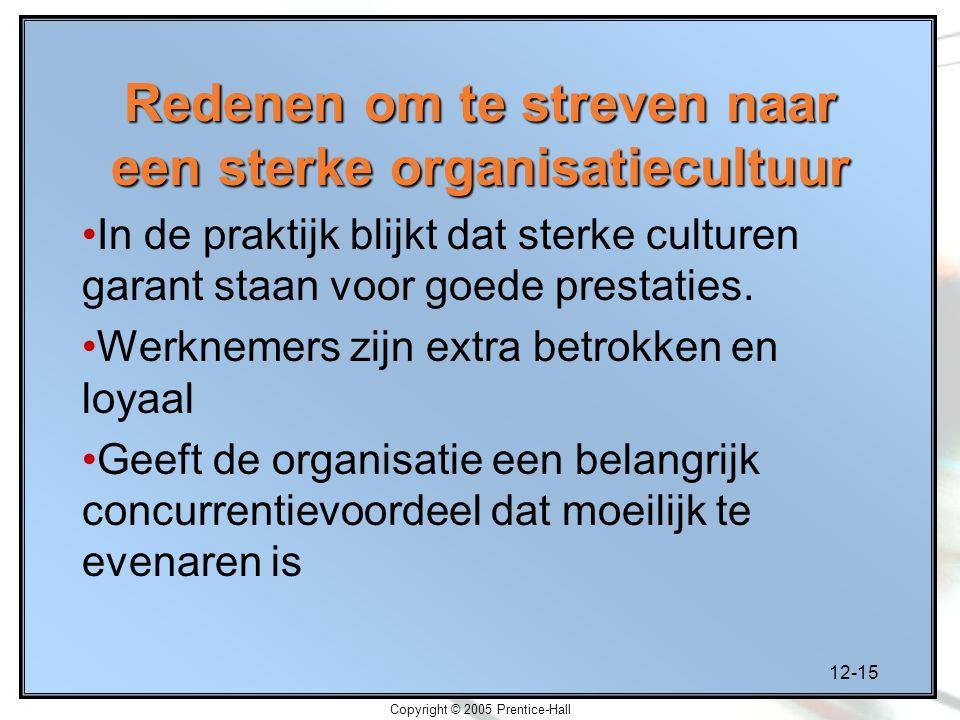 12-15 Copyright © 2005 Prentice-Hall Redenen om te streven naar een sterke organisatiecultuur In de praktijk blijkt dat sterke culturen garant staan voor goede prestaties.