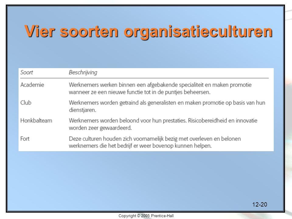 12-20 Copyright © 2005 Prentice-Hall Vier soorten organisatieculturen