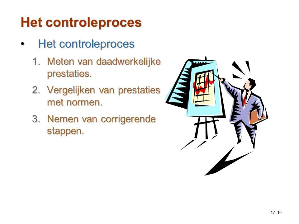 17–10 Het controleproces Het controleprocesHet controleproces 1.Meten van daadwerkelijke prestaties. 2.Vergelijken van prestaties met normen. 3.Nemen
