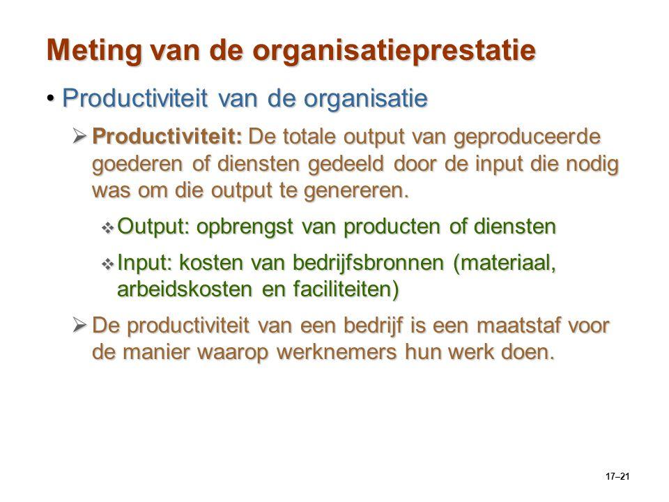 17–21 Meting van de organisatieprestatie Productiviteit van de organisatieProductiviteit van de organisatie  Productiviteit: De totale output van gep