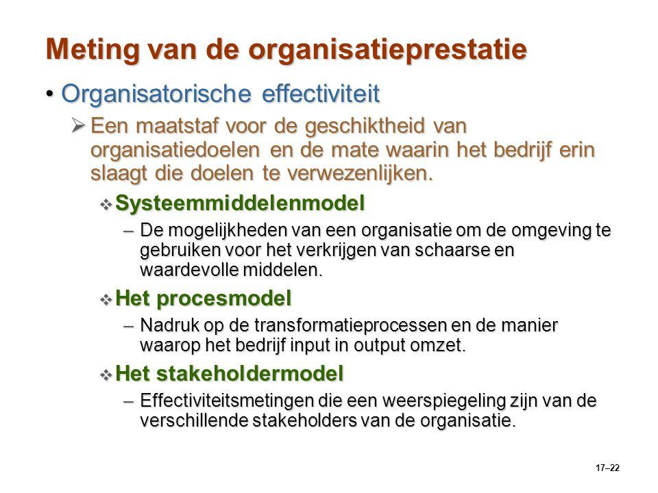 17–22 Meting van de organisatieprestatie Organisatorische effectiviteitOrganisatorische effectiviteit  Een maatstaf voor de geschiktheid van organisa