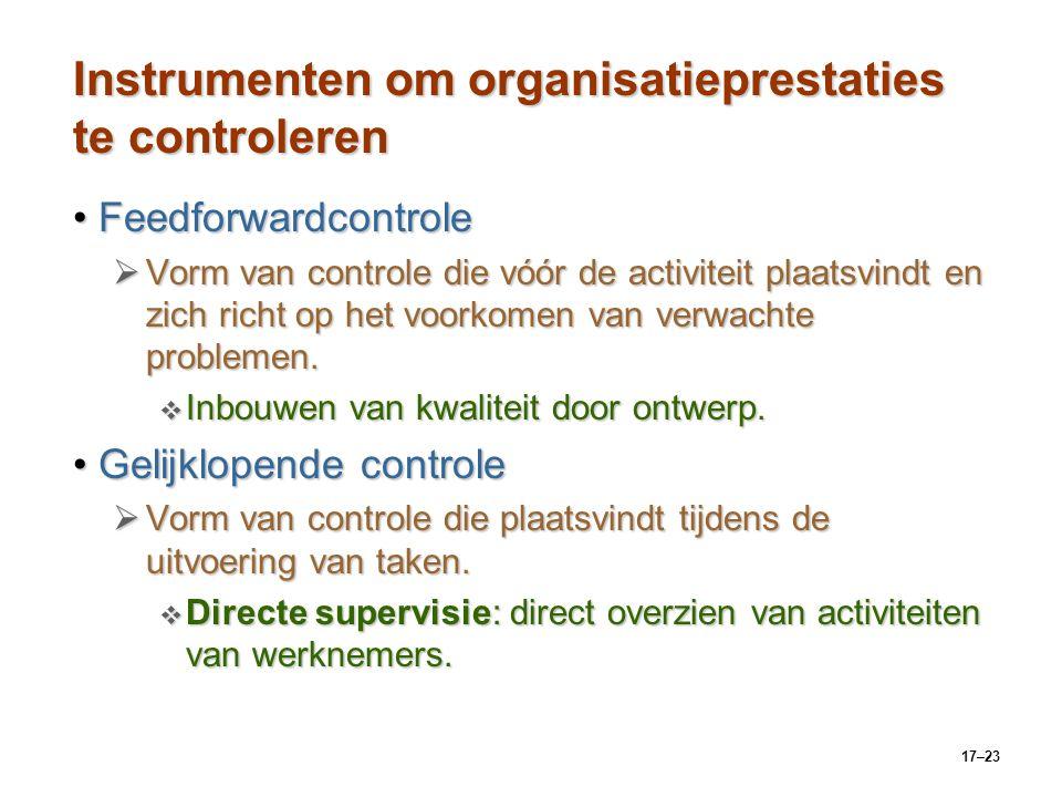 17–23 Instrumenten om organisatieprestaties te controleren FeedforwardcontroleFeedforwardcontrole  Vorm van controle die vóór de activiteit plaatsvin