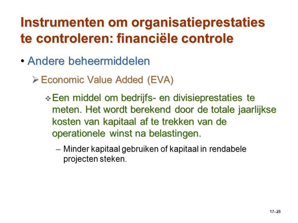 17–28 Instrumenten om organisatieprestaties te controleren: financiële controle Andere beheermiddelenAndere beheermiddelen  Economic Value Added (EVA