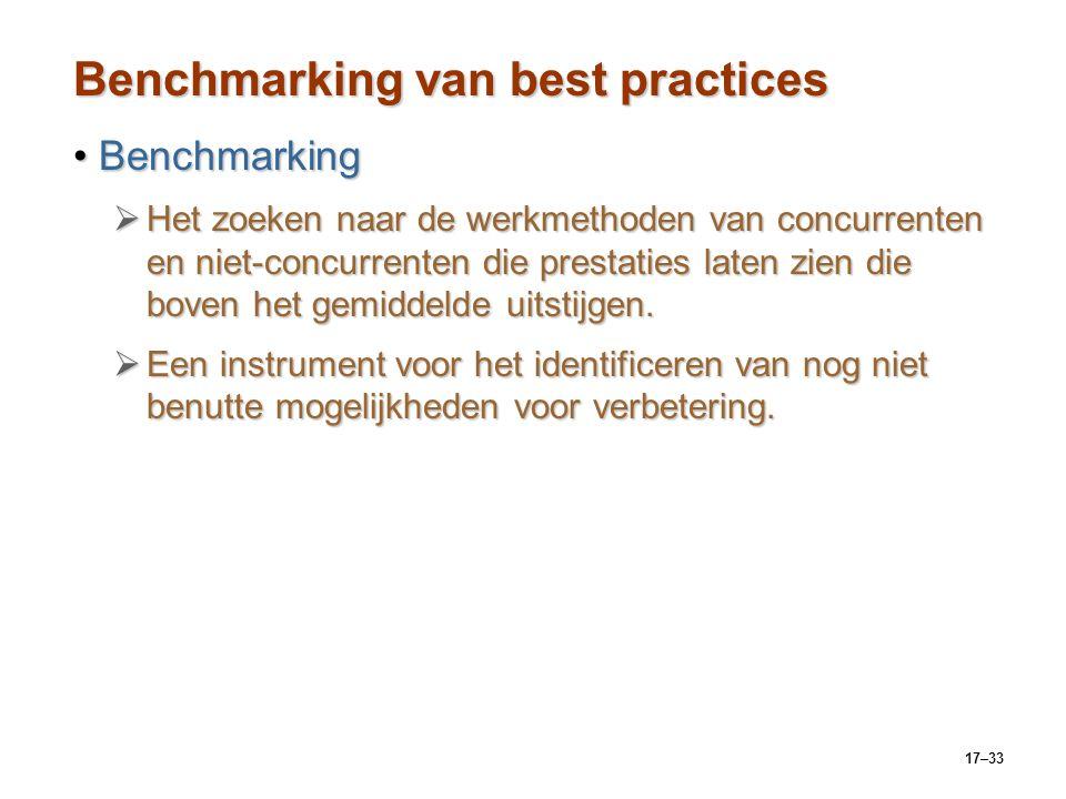 17–33 Benchmarking van best practices BenchmarkingBenchmarking  Het zoeken naar de werkmethoden van concurrenten en niet-concurrenten die prestaties