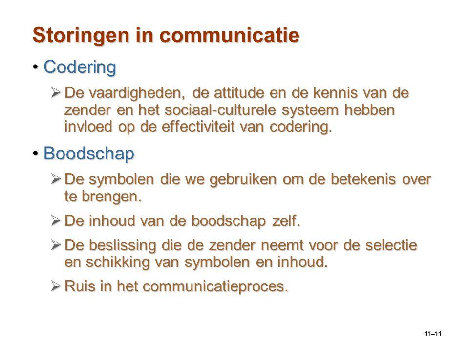 11–11 Storingen in communicatie CoderingCodering  De vaardigheden, de attitude en de kennis van de zender en het sociaal-culturele systeem hebben inv