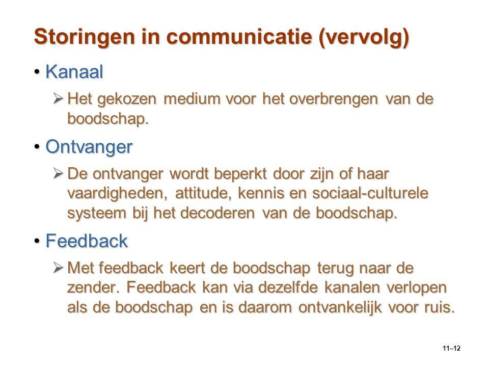 11–12 Storingen in communicatie (vervolg) KanaalKanaal  Het gekozen medium voor het overbrengen van de boodschap. OntvangerOntvanger  De ontvanger w