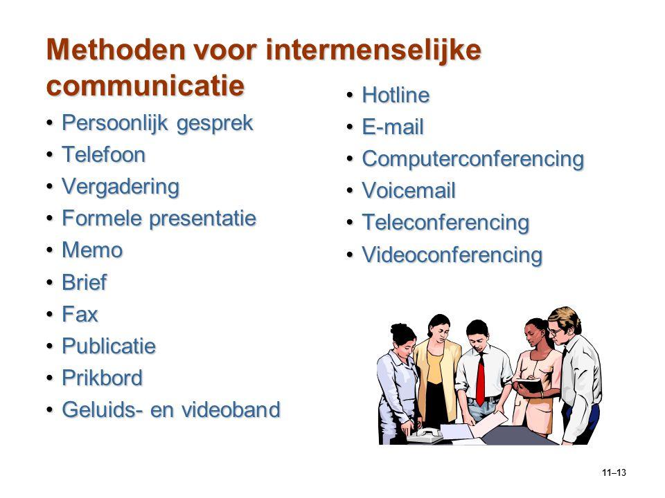 11–13 Methoden voor intermenselijke communicatie Persoonlijk gesprekPersoonlijk gesprek TelefoonTelefoon VergaderingVergadering Formele presentatieFor