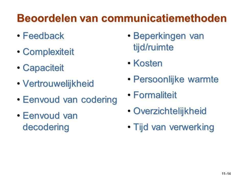 11–14 Beoordelen van communicatiemethoden FeedbackFeedback ComplexiteitComplexiteit CapaciteitCapaciteit VertrouwelijkheidVertrouwelijkheid Eenvoud va