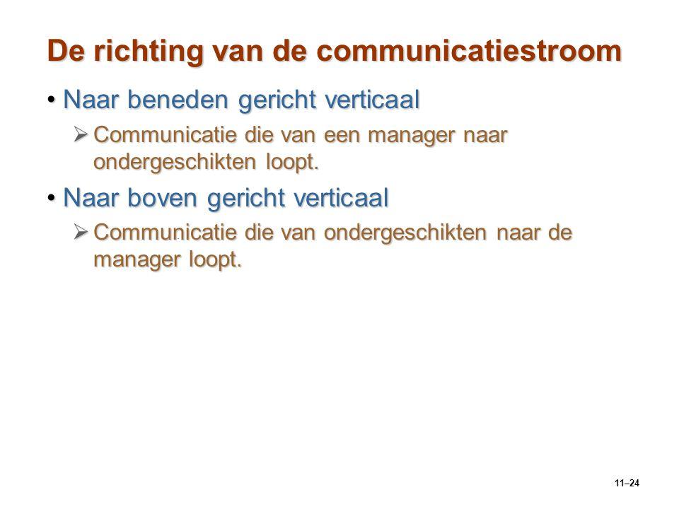 11–24 De richting van de communicatiestroom Naar beneden gericht verticaalNaar beneden gericht verticaal  Communicatie die van een manager naar onder