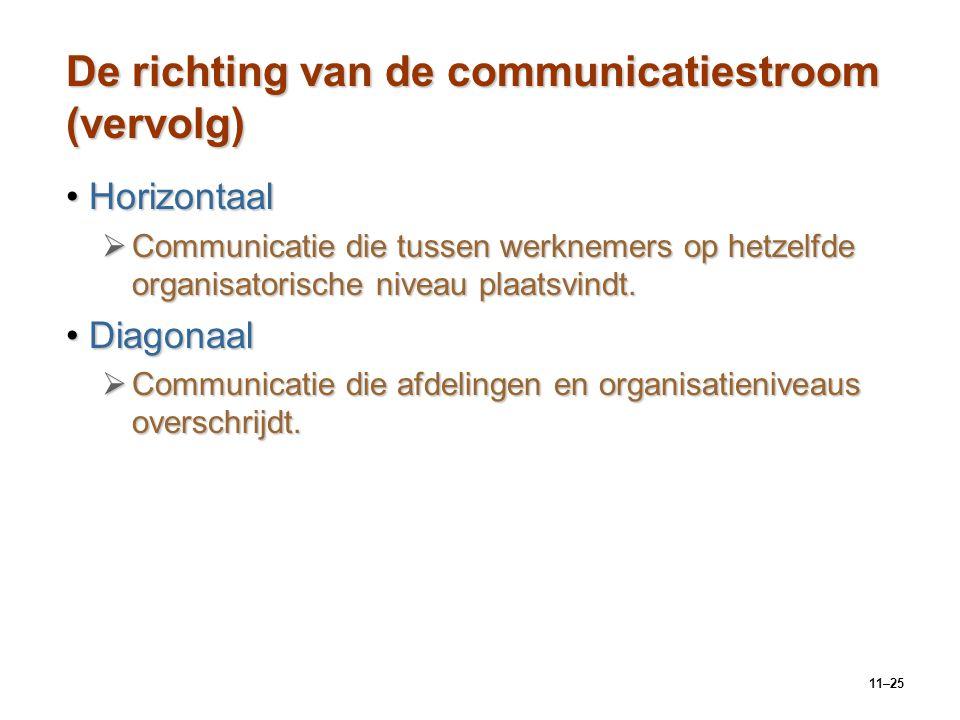 11–25 De richting van de communicatiestroom (vervolg) HorizontaalHorizontaal  Communicatie die tussen werknemers op hetzelfde organisatorische niveau