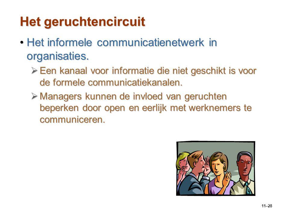 11–28 Het geruchtencircuit Het informele communicatienetwerk in organisaties.Het informele communicatienetwerk in organisaties.  Een kanaal voor info