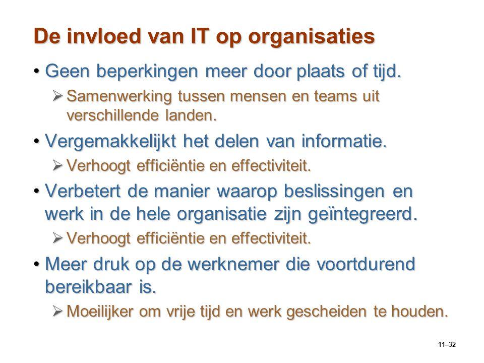 11–32 De invloed van IT op organisaties Geen beperkingen meer door plaats of tijd.Geen beperkingen meer door plaats of tijd.  Samenwerking tussen men