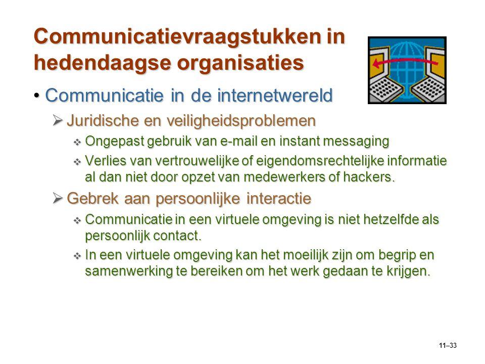 11–33 Communicatievraagstukken in hedendaagse organisaties Communicatie in de internetwereldCommunicatie in de internetwereld  Juridische en veilighe