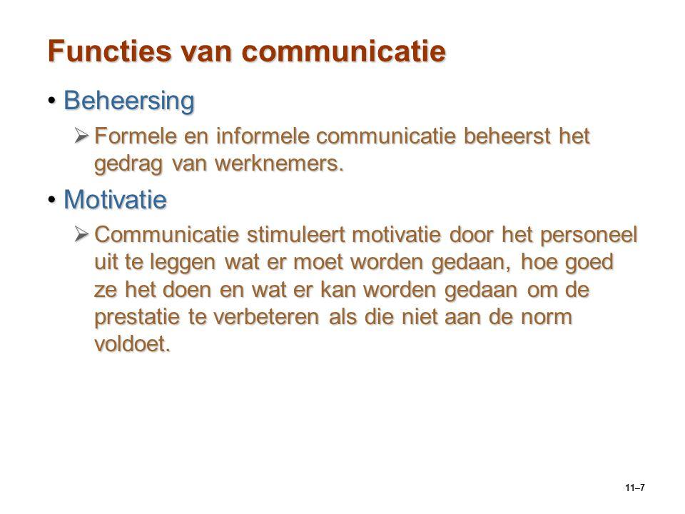 11–7 Functies van communicatie BeheersingBeheersing  Formele en informele communicatie beheerst het gedrag van werknemers. MotivatieMotivatie  Commu