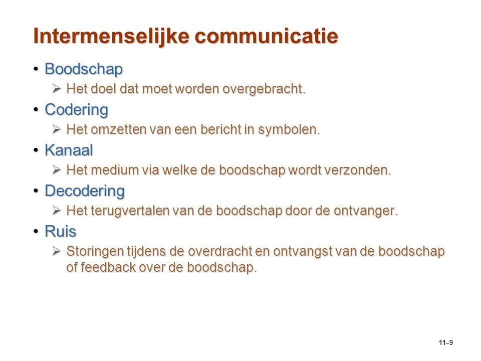 11–9 Intermenselijke communicatie BoodschapBoodschap  Het doel dat moet worden overgebracht. CoderingCodering  Het omzetten van een bericht in symbo