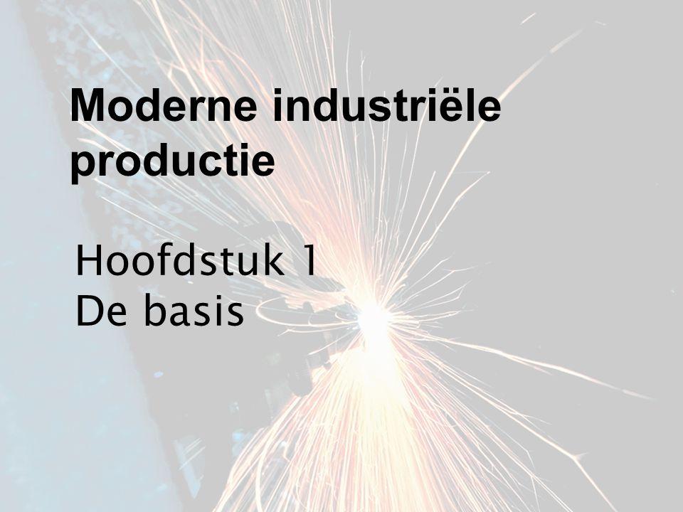 Hoofdstuk 1 De basis Moderne industriële productie