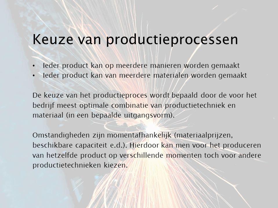 Keuze van productieprocessen Ieder product kan op meerdere manieren worden gemaakt Ieder product kan van meerdere materialen worden gemaakt De keuze v