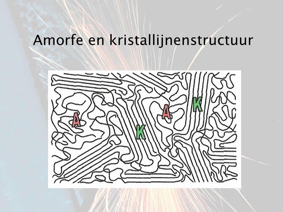 Amorfe en kristallijnenstructuur
