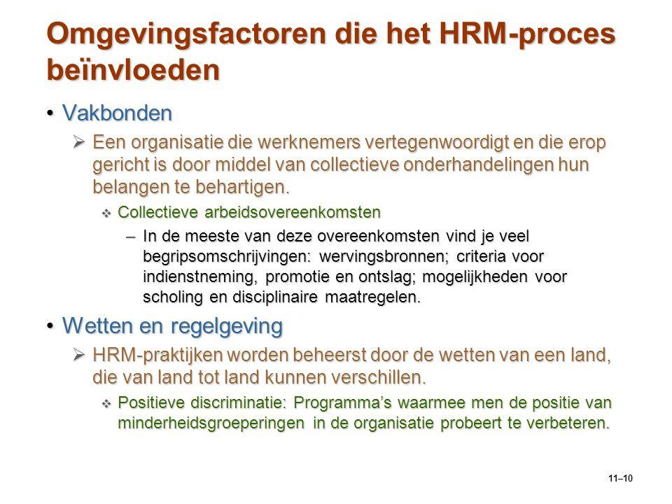 11–10 Omgevingsfactoren die het HRM-proces beïnvloeden VakbondenVakbonden  Een organisatie die werknemers vertegenwoordigt en die erop gericht is doo