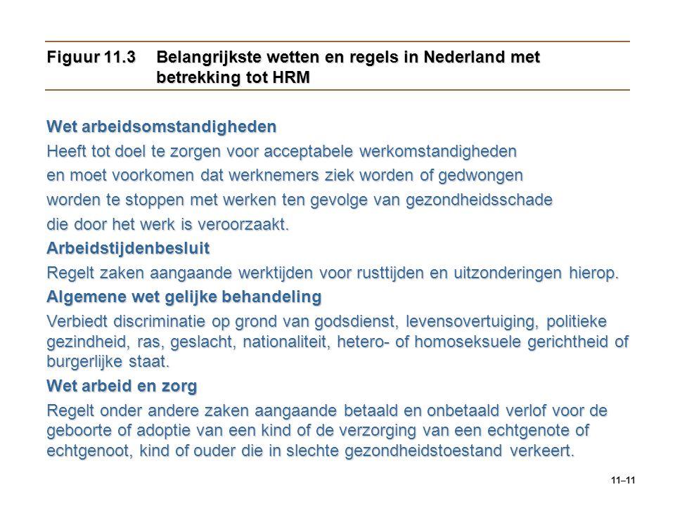 11–11 Figuur 11.3Belangrijkste wetten en regels in Nederland met betrekking tot HRM Wet arbeidsomstandigheden Heeft tot doel te zorgen voor acceptabel