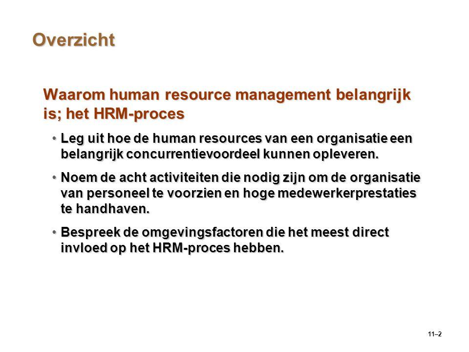 11–2 Overzicht Waarom human resource management belangrijk is; het HRM-proces Leg uit hoe de human resources van een organisatie een belangrijk concur