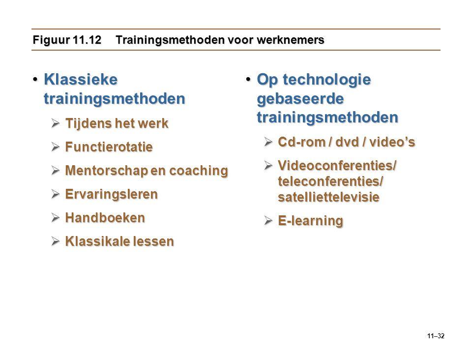 11–32 Figuur 11.12Trainingsmethoden voor werknemers Klassieke trainingsmethodenKlassieke trainingsmethoden  Tijdens het werk  Functierotatie  Mento