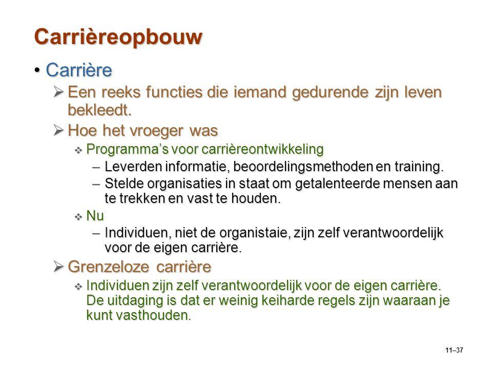 11–37 Carrièreopbouw CarrièreCarrière  Een reeks functies die iemand gedurende zijn leven bekleedt.  Hoe het vroeger was  Programma's voor carrière