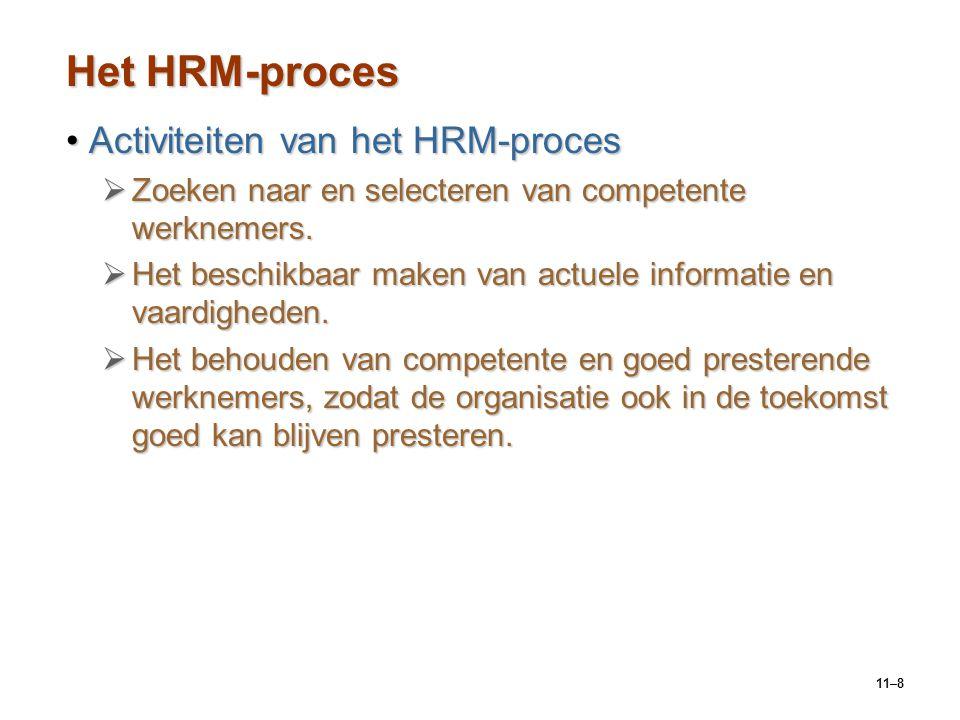 11–8 Het HRM-proces Activiteiten van het HRM-procesActiviteiten van het HRM-proces  Zoeken naar en selecteren van competente werknemers.  Het beschi