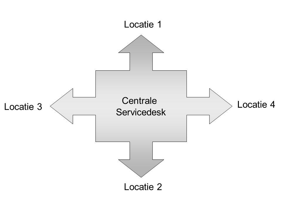 Centrale Servicedesk Locatie 1 Locatie 2 Locatie 3 Locatie 4