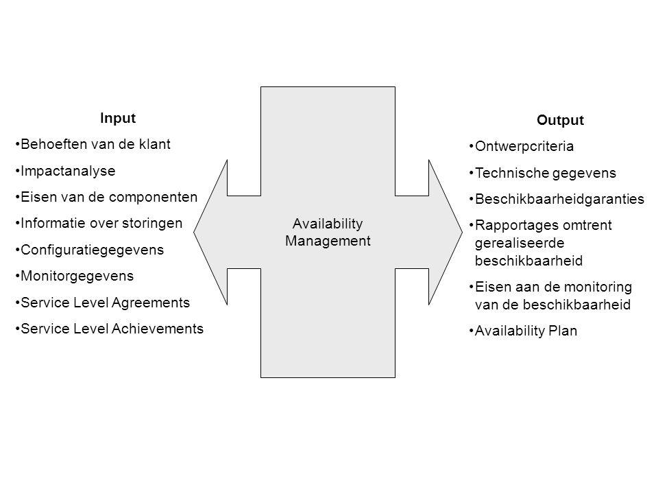 Availability Management Output Ontwerpcriteria Technische gegevens Beschikbaarheidgaranties Rapportages omtrent gerealiseerde beschikbaarheid Eisen aa