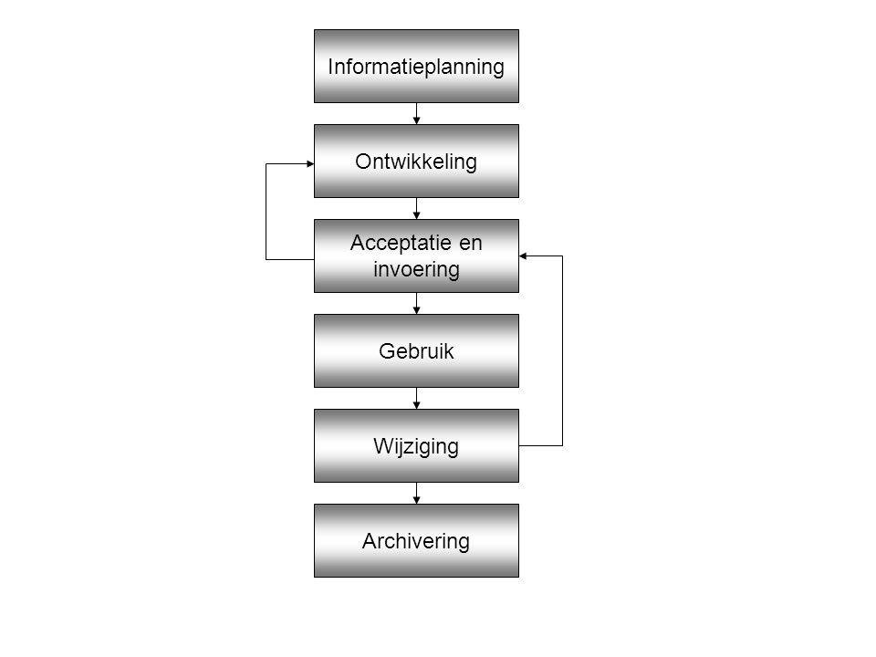 Informatieplanning Ontwikkeling Acceptatie en invoering Gebruik Wijziging Archivering