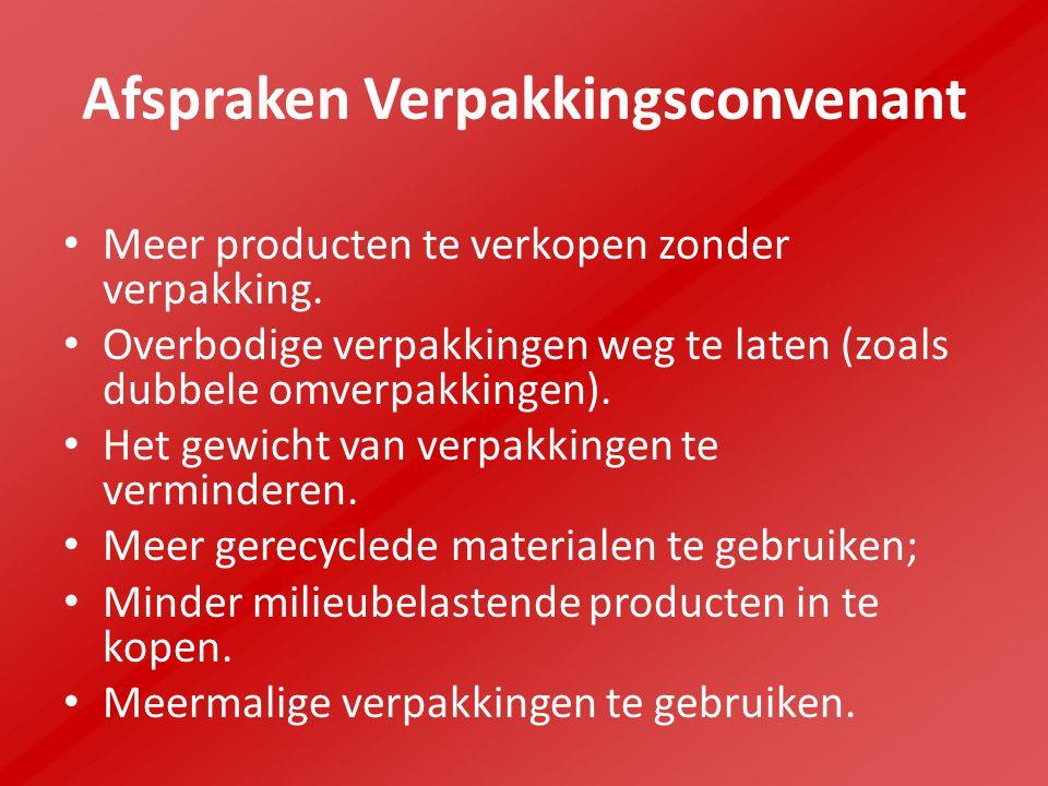 Afspraken Verpakkingsconvenant Meer producten te verkopen zonder verpakking.