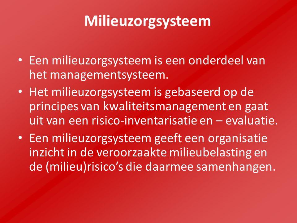 Milieuzorgsysteem Een milieuzorgsysteem is een onderdeel van het managementsysteem.