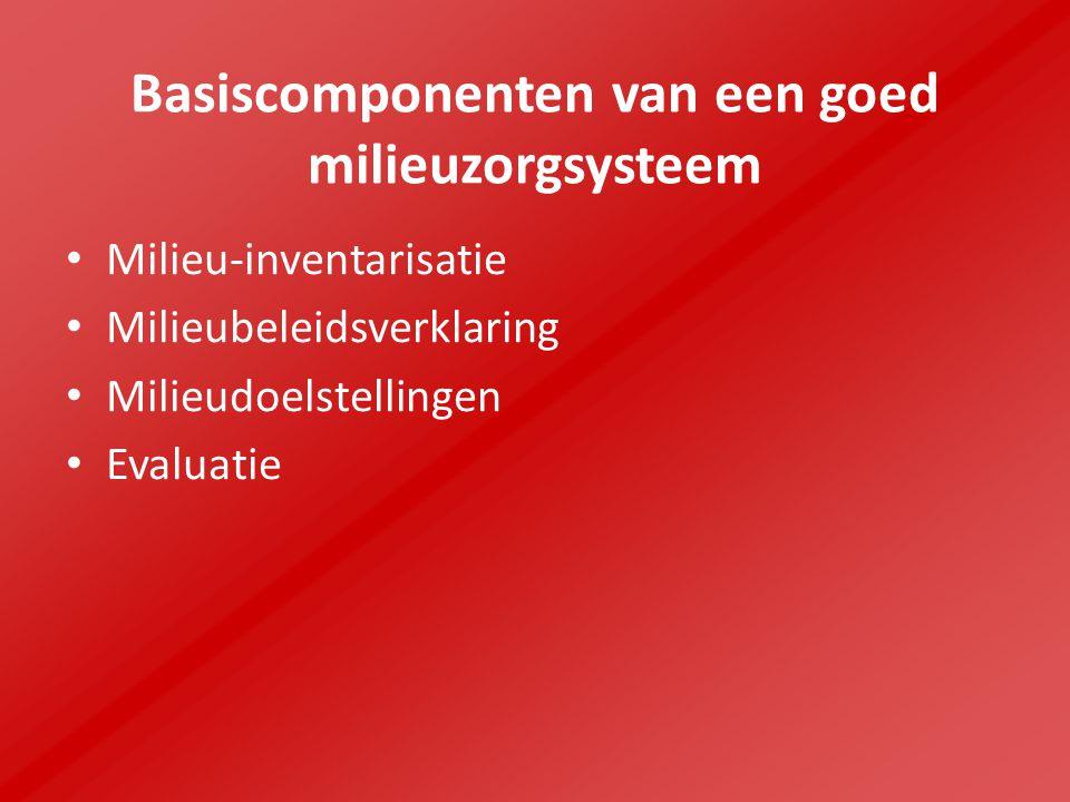 Basiscomponenten van een goed milieuzorgsysteem Milieu-inventarisatie Milieubeleidsverklaring Milieudoelstellingen Evaluatie