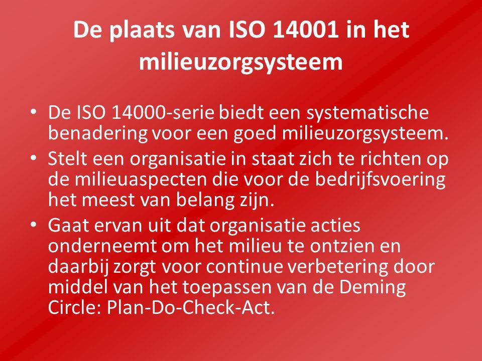 De plaats van ISO 14001 in het milieuzorgsysteem De ISO 14000-serie biedt een systematische benadering voor een goed milieuzorgsysteem.