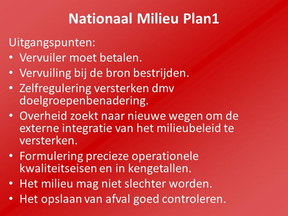 Nationaal Milieu Plan1 Uitgangspunten: Vervuiler moet betalen.