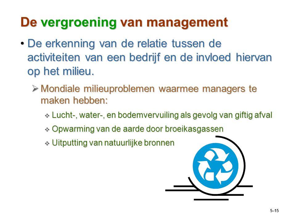 5–15 De vergroening van management De erkenning van de relatie tussen de activiteiten van een bedrijf en de invloed hiervan op het milieu.De erkenning