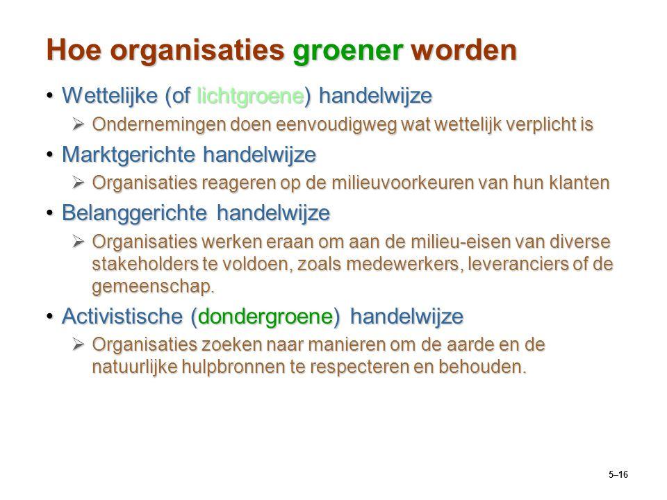 5–16 Hoe organisaties groener worden Wettelijke (of lichtgroene) handelwijzeWettelijke (of lichtgroene) handelwijze  Ondernemingen doen eenvoudigweg