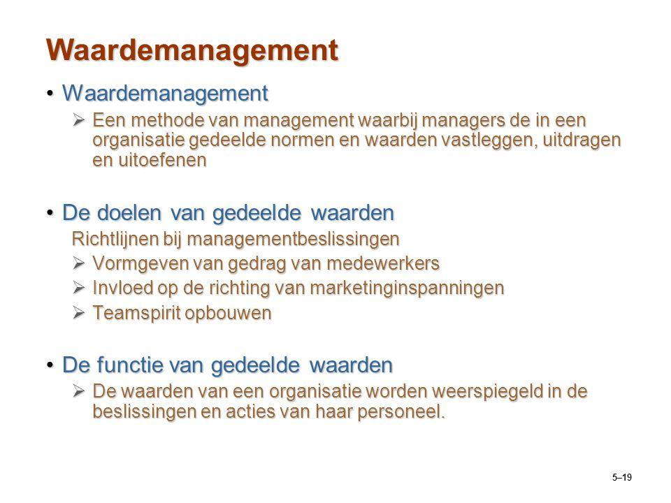 5–19 Waardemanagement WaardemanagementWaardemanagement  Een methode van management waarbij managers de in een organisatie gedeelde normen en waarden