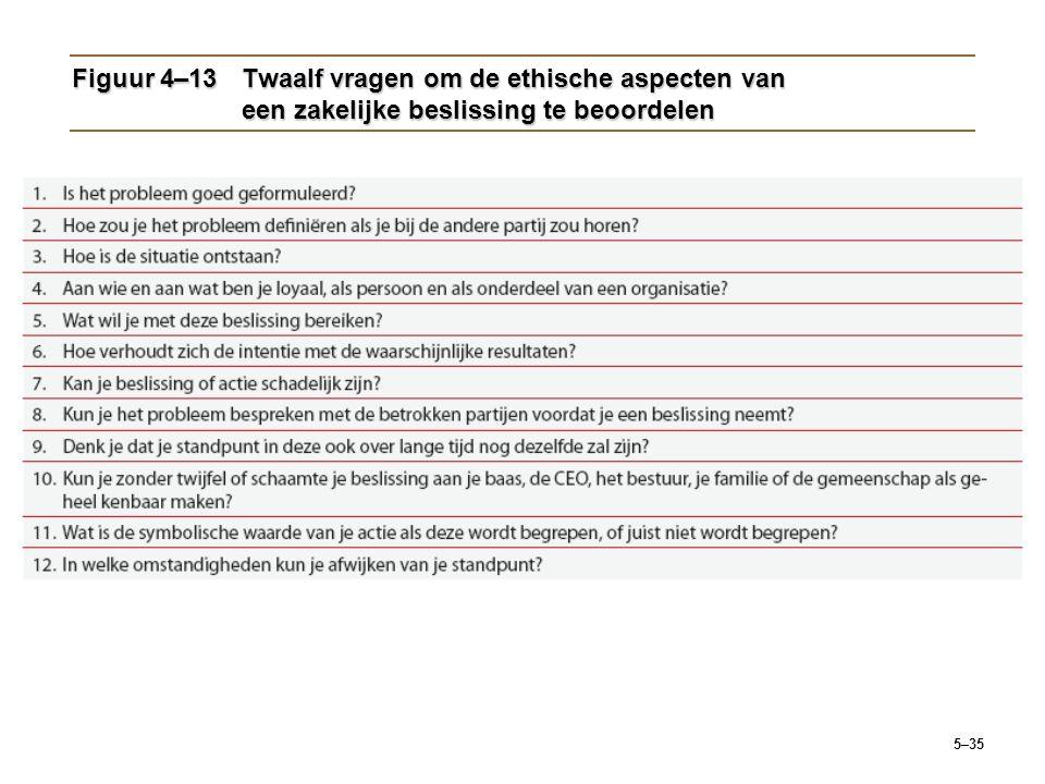 5–35 Figuur 4–13Twaalf vragen om de ethische aspecten van een zakelijke beslissing te beoordelen