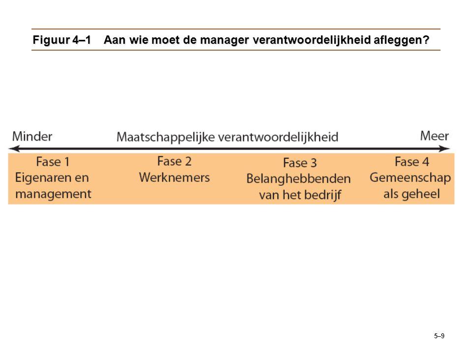 5–9 Figuur 4–1Aan wie moet de manager verantwoordelijkheid afleggen?
