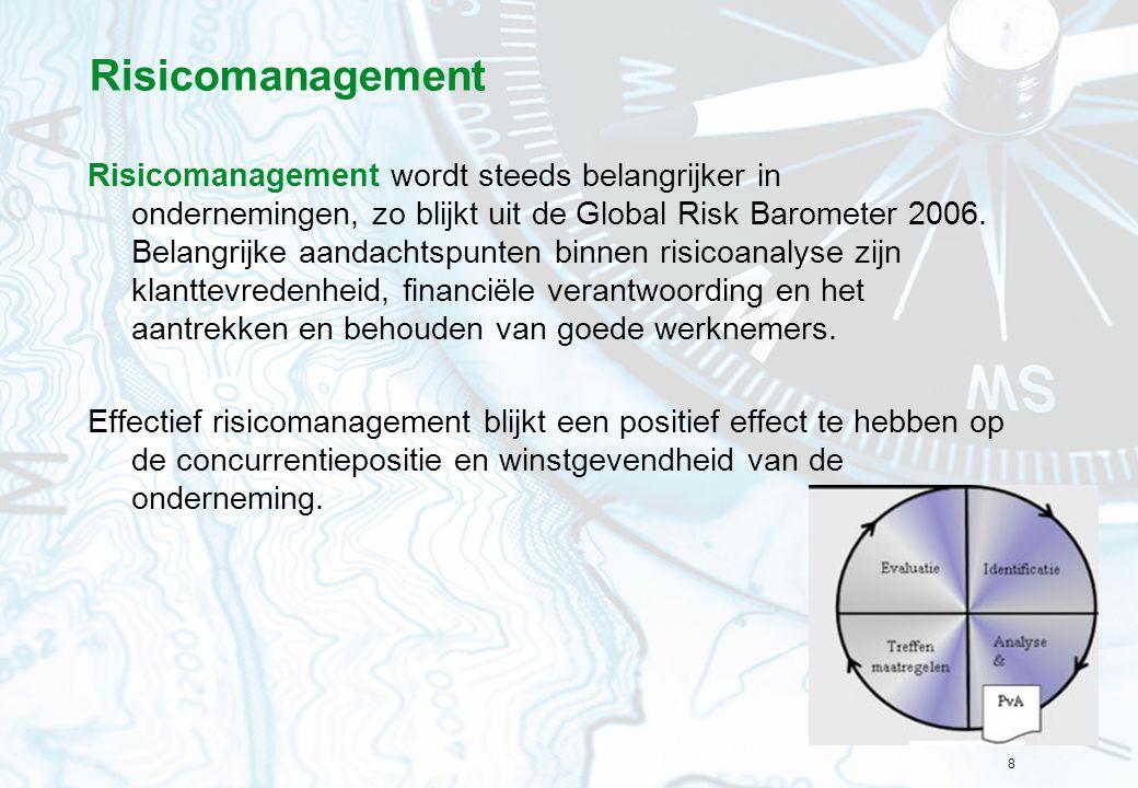 8 Risicomanagement Risicomanagement wordt steeds belangrijker in ondernemingen, zo blijkt uit de Global Risk Barometer 2006. Belangrijke aandachtspunt