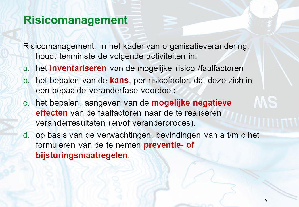 10 Risicomanagement Kleine kans dat faalfactor zich voordoet Grote kans dat de faalfactor zich voordoet Relatief geringe doorwerking naar veranderproces /-project Vooralsnog geen (dure) activiteiten ondernemen, investeringen plegen.