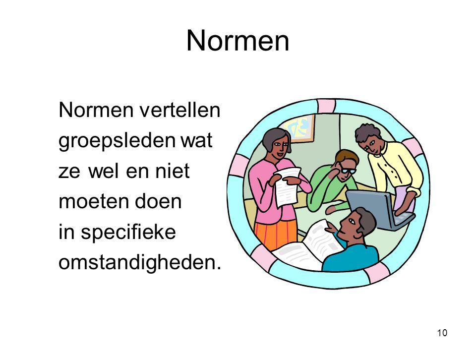 10 Normen Normen vertellen groepsleden wat ze wel en niet moeten doen in specifieke omstandigheden.
