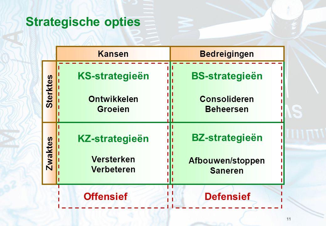 11 Strategische opties BS-strategieën Consolideren Beheersen KS-strategieën Ontwikkelen Groeien KZ-strategieën Versterken Verbeteren BZ-strategieën Af