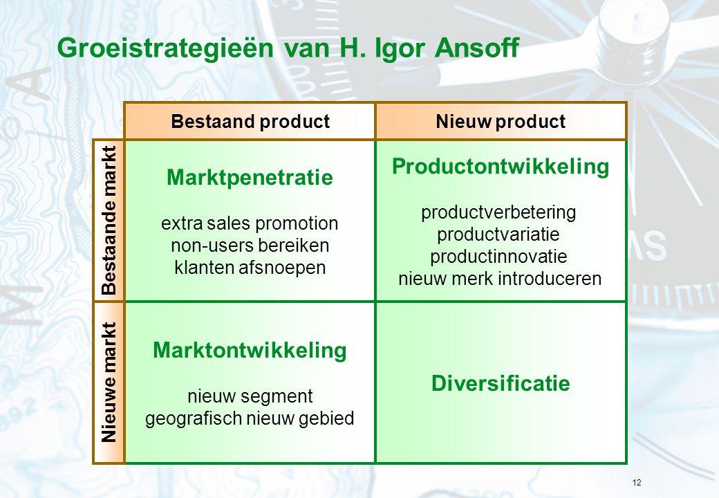 12 Groeistrategieën van H. Igor Ansoff Productontwikkeling productverbetering productvariatie productinnovatie nieuw merk introduceren Marktpenetratie